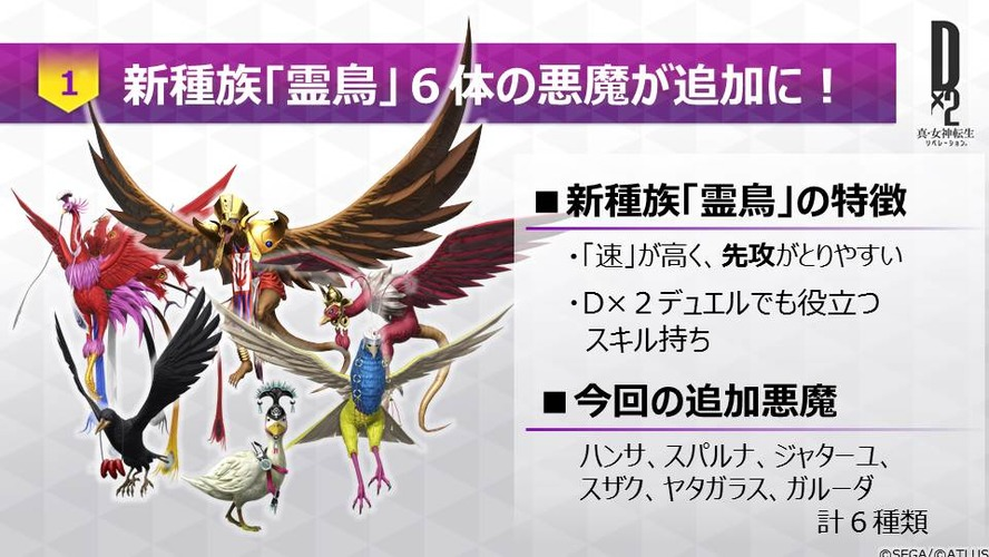 Dx2 New Race Avian