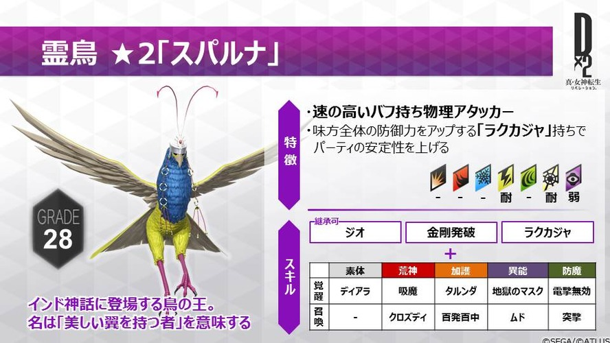 Dx2 Avian Suparna