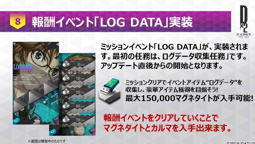 Dx2 LOG DATA